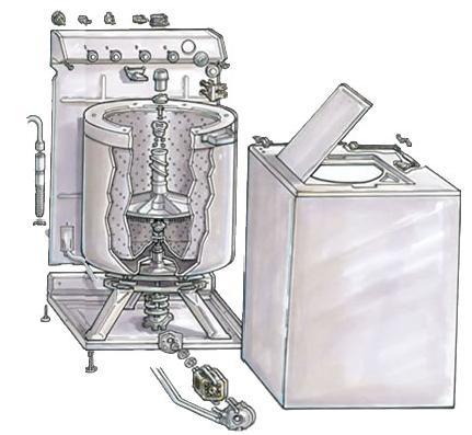 Hộp Số M 225 Y Giặt V 224 Những Hư Hỏng Thường Gặp Điện Lạnh Hanel
