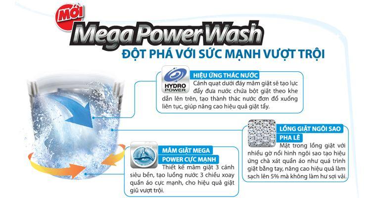 Công nghệ giặt Mega Power Wash