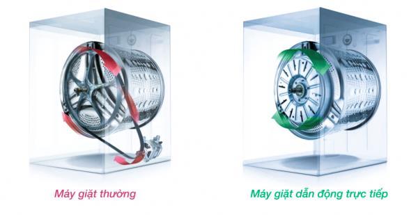 Máy giặt truyền động trực tiếp và máy giặt truyền động gián tiếp