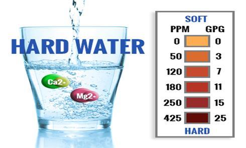 phân biệt  nước cứng ảnh hưởng đến máy giặt
