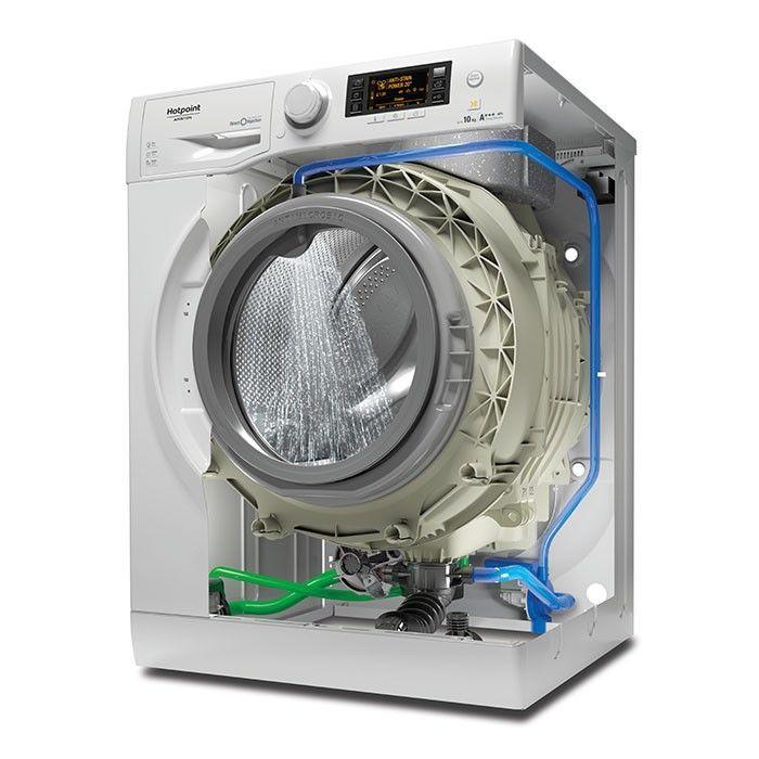 Máy giặt truyền động trực tiếp