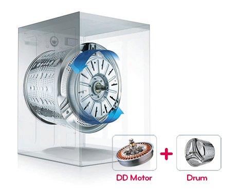 motor máy giặt truyền động trực tiếp
